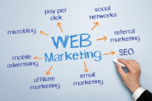Your Solution to Online Marketing